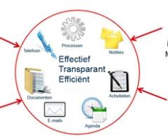 CAS CRM interne organisatie en klantcontacten